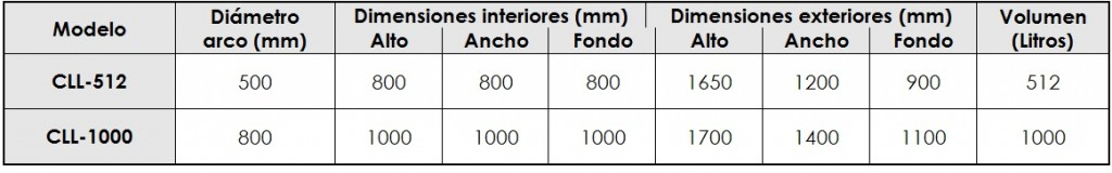 cp1080_table